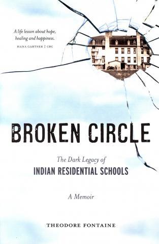 broken circle